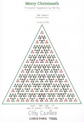 Árbol de Navidad Matemático